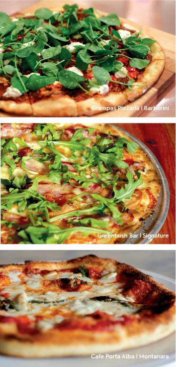 Pizza Restaurants Madison